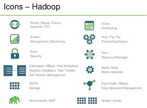 Open Source Hadoop Architecture Powerpoint Template Big Data Ppt Template Free