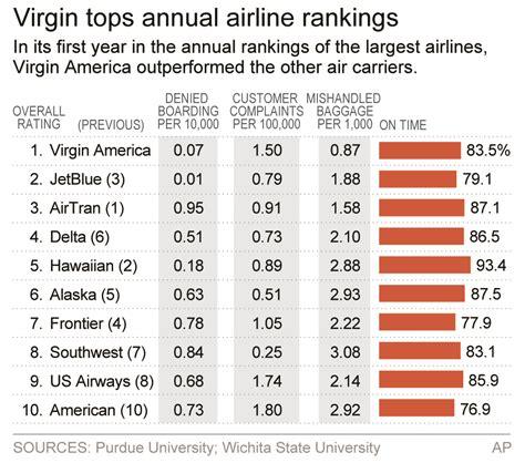virgin america baggage fees 100 virgin america baggage fees the state of