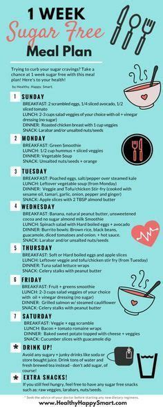 Sugar Detox Plan by 25 Best Ideas About Sugar Busters Diet On