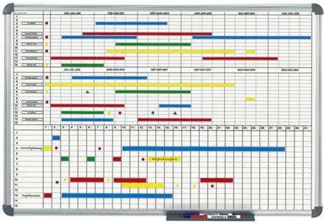 tableau de planning mensuel et annuel tableaux blanc