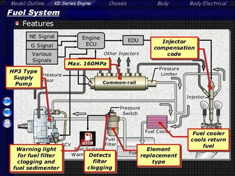 100 wiring diagram toyota kijang diesel toyota echo