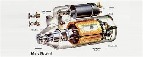 mars sistemi