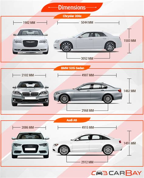 Chrysler 300 Dimensions by Chrysler 300c 2015 Vs Bmw Seri 5 Vs Audi A6 Persaingan