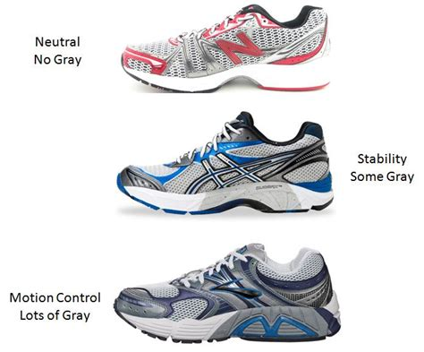 neutral arch running shoes flat low arch pronation ryde podiatry