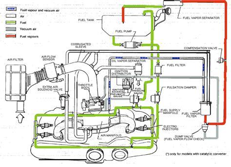 alfa romeo wiring diagram wiring diagram giulietta wiring diagram with description