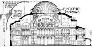 Roman Pantheon Interior Byzantine Architecture By Banister Fletcher