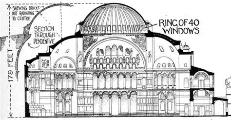 Brick Colonial House Byzantine Architecture By Banister Fletcher