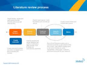Literature Review Definition Nursing by 02 Searching The Literature