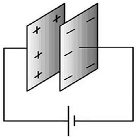 capacitor plano esferico e cilindrico capacitor plano mundo educa 231 227 o