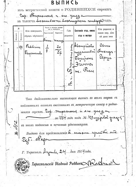 Moldova Birth Records Tiraspol Tiraspol Tyraspol Tiraspol Tirashpol Moldova Inc Transnistria Region