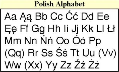 Ts Serigala Malam B O T W 32 huruf dalam alfabet polandia catatan catatan kecil