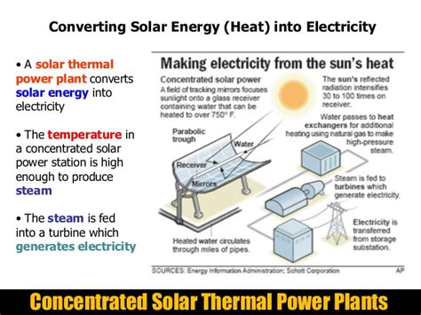 converting to solar energy solar energy