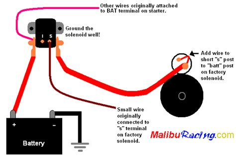 wiring diagram for chevy mini starter wiring mini cooper free wiring diagrams