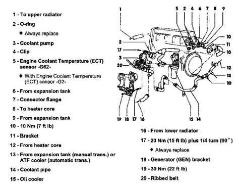 engine diagram jetta 1994 inside diagram auto parts