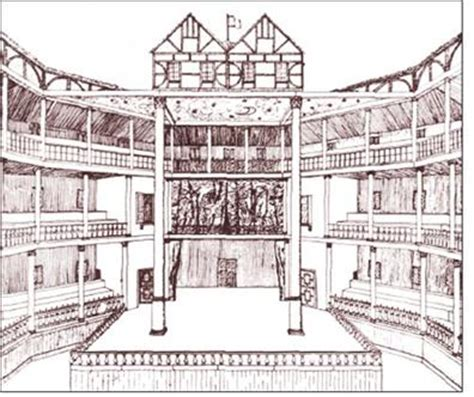 the curtain playhouse elizabethan times curtain theatre elizabethan theater
