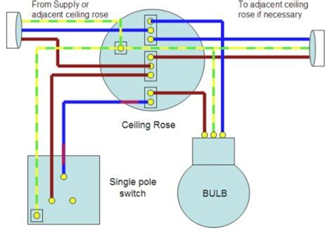 domestic wiring diagram for lights wiring diagram and