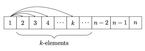 diagram and arrays proportional boxes in tikz array diagram tex