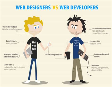imagenes de un web designer infographics for web designers information you ought to