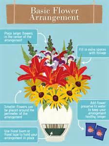 flower arranging for beginners fix