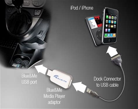 blueme fiat blue me adapter for apple ipod and iphone alfa romeo