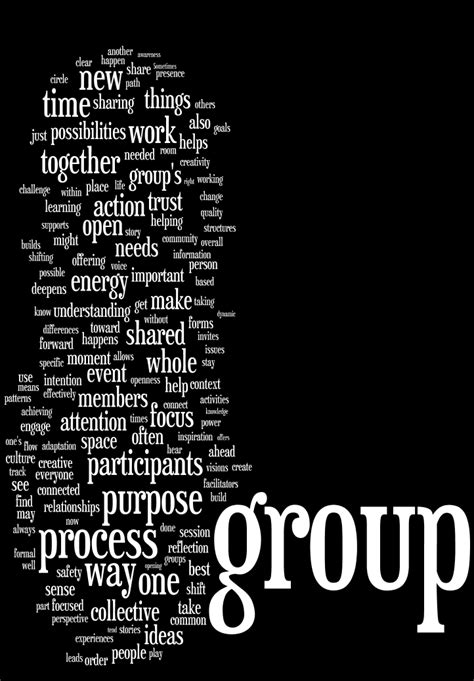 pattern language project resources group works group pattern language project