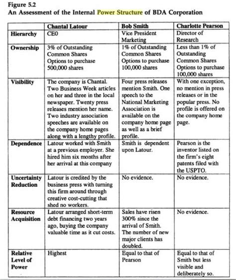 competitive intelligence report template 50 competitive intelligence analysis techniques
