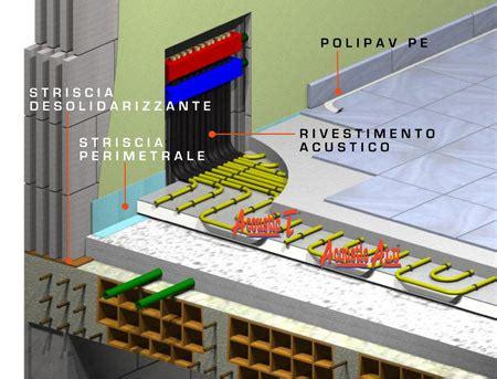 pannelli radianti pavimento scheda tecnica isolante termoacustico per riscaldamento a pavimento