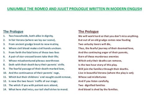 themes in romeo and juliet prologue romeo and juliet lessons analysis activities and