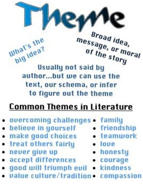 themes in literature test 5 253 best english language arts images on pinterest