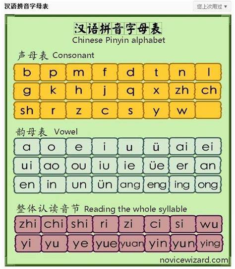 new year greetings hanyu pinyin learn pinyin chinee teaching resources