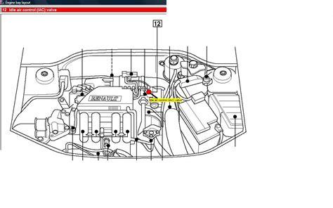 renault kangoo engine diagram diagram chart gallery