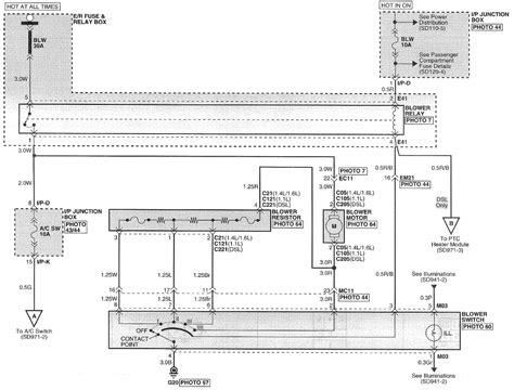 hyundai getz wiring diagram pdf wiring diagram 2018