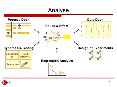 va nva analysis template choice image templates design ideas
