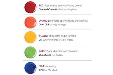 how do colors affect purchases amgrade what moods do colors represent home design