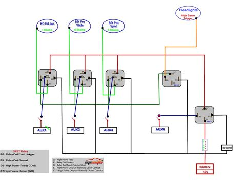wiring diagram spdt rib wiring diagram with description