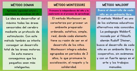 Modelo Curricular Waldorf m 233 todo montessori vs m 233 todo waldorf cuadros comparativos cuadros 243 pticos e im 225 genes