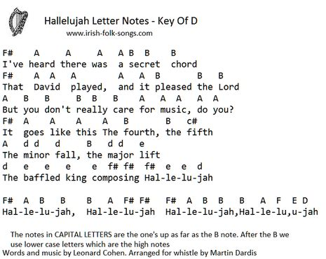 letter note player image result for hallelujah piano notes with letters 1375