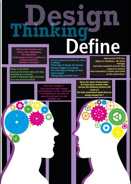 design thinking define mind map emily fletcher