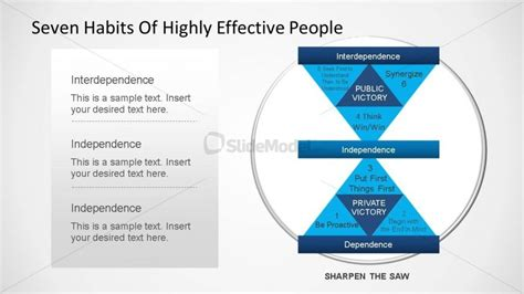Habits Ppt Seven Habits Of Highly Effective Diagram Powerpoint Template Slidemodel
