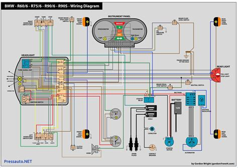 bmw mini wiring diagram free wiring diagrams