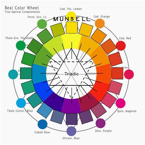 munsell color wheel power easel escapes day 23 gnome ore doughnuts
