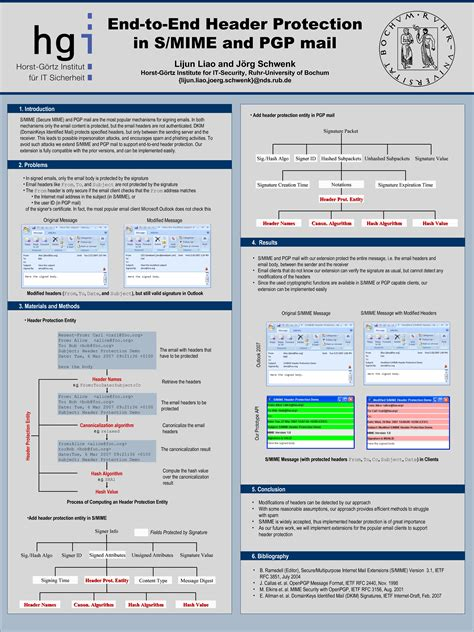 Scientific Poster Template Ppt Templates Data Powerpoint Research Poster Template