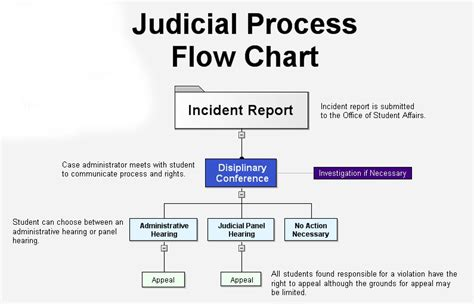 Judiciary Search Free Judicial Process Free Judicial Process Information What Is Cloud Computing Really