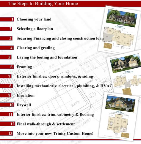home building process custom homes building contractor house our building process welcome to trinity custom homes