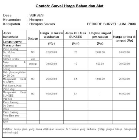 Harga Tiket Purbayasa harga desa cancer treatment
