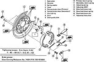 2003 Gmc 2500hd Service Brake System Help Asap Emergency Brake Question Club
