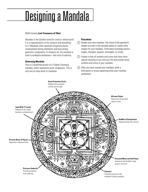 tibetan tattoo designs and meanings tibetan mandala designs designing mandala inspiration