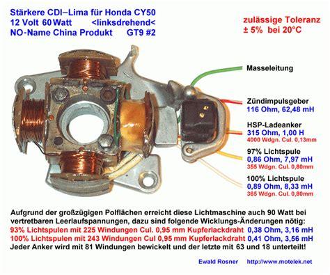 Elektrische Rolläden Reparieren 4593 by Lima Ist Besch 228 Digt Rollertuningpage Roller