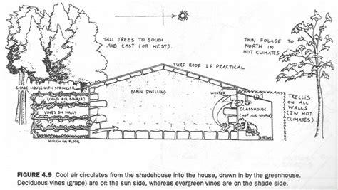 permaculture house plans permaculture house plans 28 images formation quot concevoir votre espace