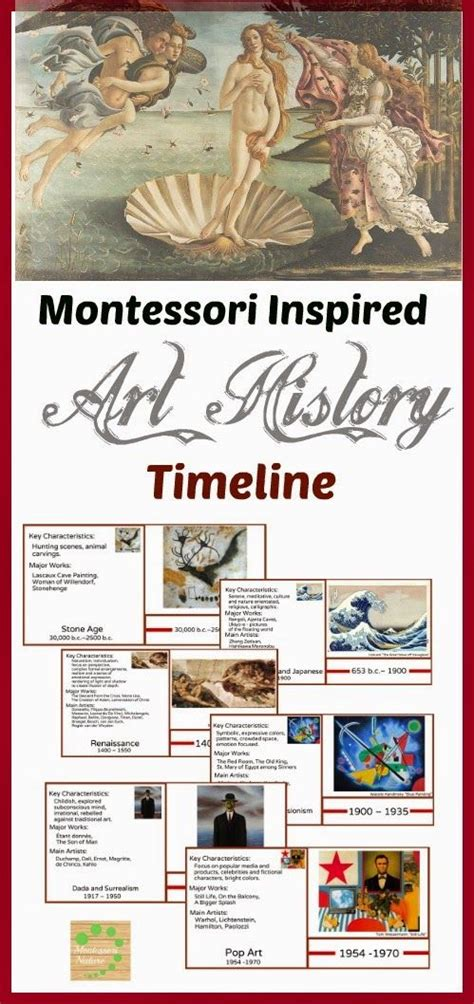 printable montessori timeline of life art history timeline printables kids art pinterest